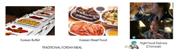 Vivaldi Ski Tour Korean Food
