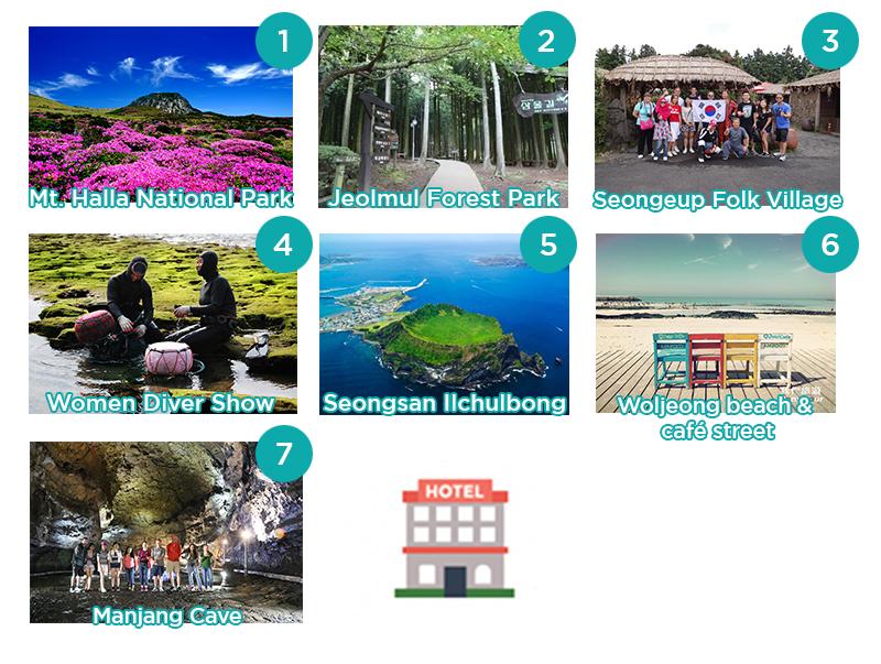 enjoy-jeju-island-east-tour-timeline-private-car