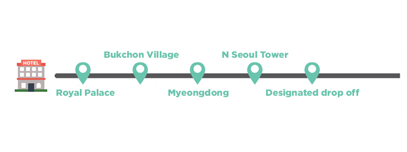 best-of-seoul-private-car-timeline