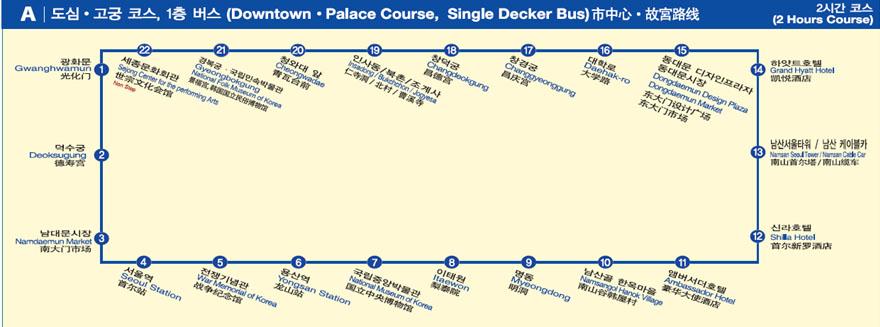 Downtown Palace Course seoul city tour bus