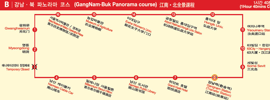 Panorama Course seoul city tour bus