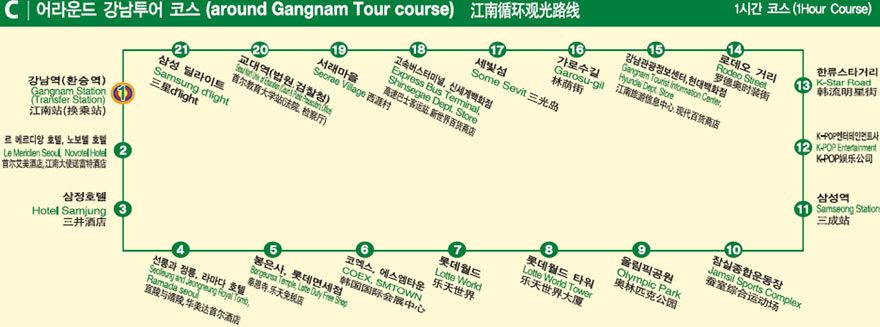 Gangnam Course seoul city tour bus