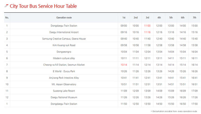 Daegu City Tour Bus Time Table