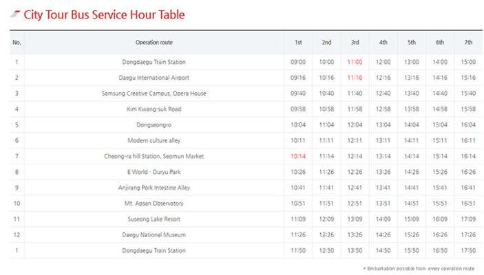 Daegu City Tour Bus Time Table