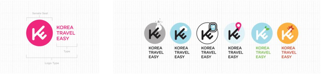 Story of Logo