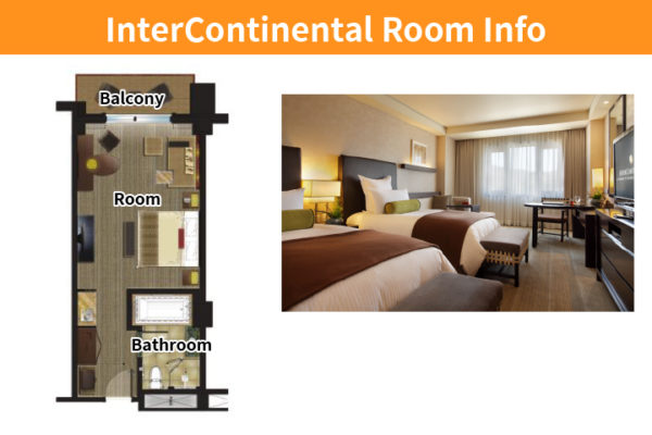 intercontinental room info